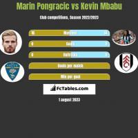 Marin Pongracic vs Kevin Mbabu h2h player stats