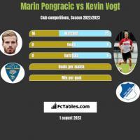 Marin Pongracic vs Kevin Vogt h2h player stats