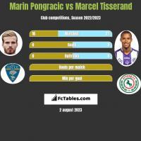 Marin Pongracic vs Marcel Tisserand h2h player stats