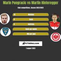 Marin Pongracic vs Martin Hinteregger h2h player stats