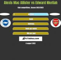 Alexis Mac Allister vs Edward Nketiah h2h player stats