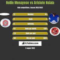 Rollin Menayese vs Aristote Nsiala h2h player stats