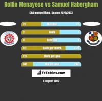 Rollin Menayese vs Samuel Habergham h2h player stats