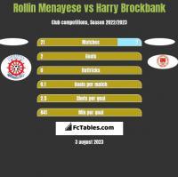 Rollin Menayese vs Harry Brockbank h2h player stats