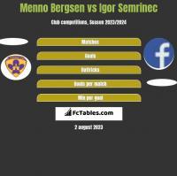 Menno Bergsen vs Igor Semrinec h2h player stats