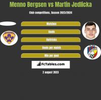 Menno Bergsen vs Martin Jedlicka h2h player stats