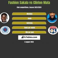 Fashion Sakala vs Clinton Mata h2h player stats