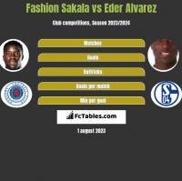 Fashion Sakala vs Eder Alvarez h2h player stats