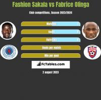 Fashion Sakala vs Fabrice Olinga h2h player stats