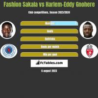 Fashion Sakala vs Harlem-Eddy Gnohere h2h player stats