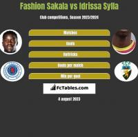 Fashion Sakala vs Idrissa Sylla h2h player stats