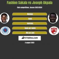 Fashion Sakala vs Joseph Akpala h2h player stats
