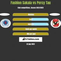 Fashion Sakala vs Percy Tau h2h player stats