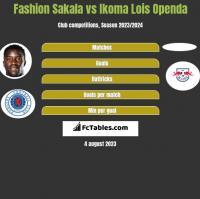Fashion Sakala vs Ikoma Lois Openda h2h player stats