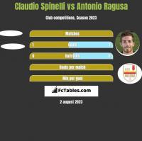 Claudio Spinelli vs Antonio Ragusa h2h player stats