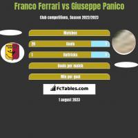 Franco Ferrari vs Giuseppe Panico h2h player stats