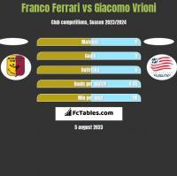 Franco Ferrari vs Giacomo Vrioni h2h player stats