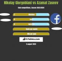 Nikolay Giorgobiani vs Azamat Zaseev h2h player stats