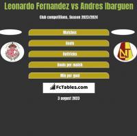 Leonardo Fernandez vs Andres Ibarguen h2h player stats
