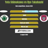 Yota Shimokawa vs Ryo Takahashi h2h player stats