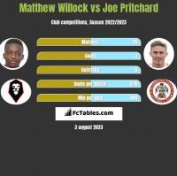 Matthew Willock vs Joe Pritchard h2h player stats