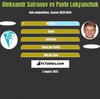 Oleksandr Safronov vs Pavlo Lukyanchuk h2h player stats