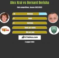 Alex Kral vs Bernard Berisha h2h player stats