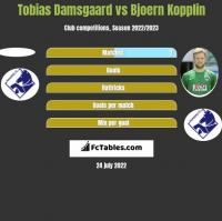 Tobias Damsgaard vs Bjoern Kopplin h2h player stats