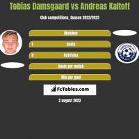 Tobias Damsgaard vs Andreas Kaltoft h2h player stats
