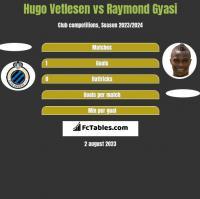 Hugo Vetlesen vs Raymond Gyasi h2h player stats