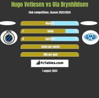 Hugo Vetlesen vs Ola Brynhildsen h2h player stats
