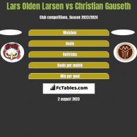 Lars Olden Larsen vs Christian Gauseth h2h player stats