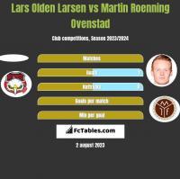 Lars Olden Larsen vs Martin Roenning Ovenstad h2h player stats