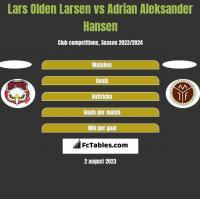 Lars Olden Larsen vs Adrian Aleksander Hansen h2h player stats
