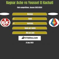 Ragnar Ache vs Youssef El Kachati h2h player stats