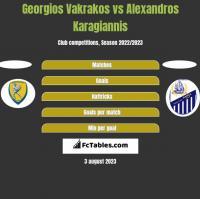 Georgios Vakrakos vs Alexandros Karagiannis h2h player stats