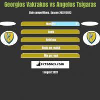 Georgios Vakrakos vs Angelos Tsigaras h2h player stats