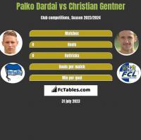 Palko Dardai vs Christian Gentner h2h player stats