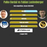 Palko Dardai vs Fabian Lustenberger h2h player stats