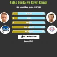 Palko Dardai vs Kevin Kampl h2h player stats