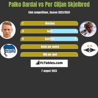 Palko Dardai vs Per Ciljan Skjelbred h2h player stats