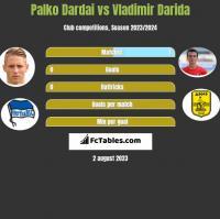 Palko Dardai vs Vladimir Darida h2h player stats