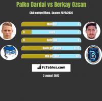 Palko Dardai vs Berkay Ozcan h2h player stats