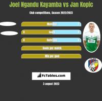 Joel Ngandu Kayamba vs Jan Kopic h2h player stats