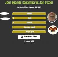 Joel Ngandu Kayamba vs Jan Pazler h2h player stats