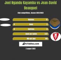 Joel Ngandu Kayamba vs Jean-David Beauguel h2h player stats