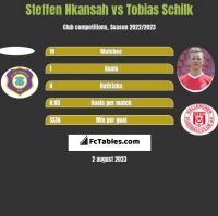 Steffen Nkansah vs Tobias Schilk h2h player stats