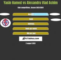 Yasin Hamed vs Alexandru Vlad Achim h2h player stats