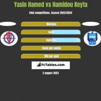 Yasin Hamed vs Hamidou Keyta h2h player stats
