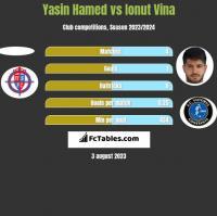 Yasin Hamed vs Ionut Vina h2h player stats